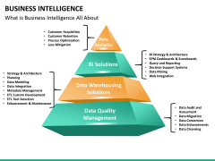 Business intelligence PPT slide 44