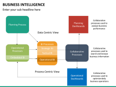 Business intelligence PPT slide 48