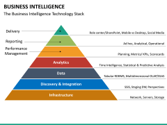 Business intelligence PPT slide 50