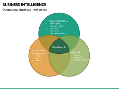 Business intelligence PPT slide 51