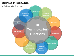 Business intelligence PPT slide 54