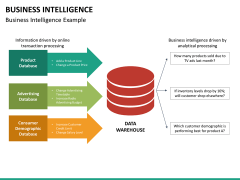 Business intelligence PPT slide 35
