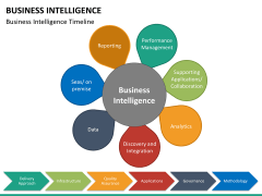 Business intelligence PPT slide 36