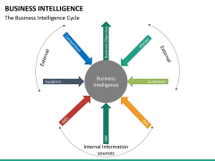 Business intelligence PPT slide 37