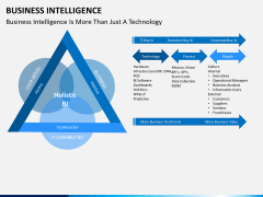 Business intelligence PPT slide 12