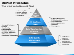 Business intelligence PPT slide 16