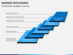 Business intelligence PPT slide 17