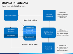 Business intelligence PPT slide 20