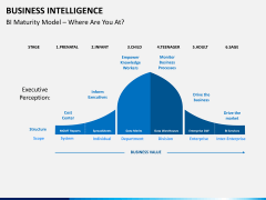 Business intelligence PPT slide 3