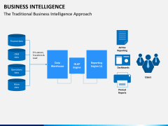 Business intelligence PPT slide 5