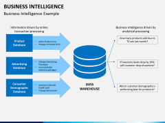 Business intelligence PPT slide 7