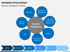 Business intelligence PPT slide 8