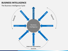 Business intelligence PPT slide 9