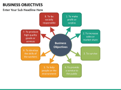 Business Objectives PPT slide 15