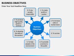 Business Objectives PPT slide 5
