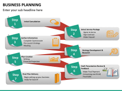 Business planning PPT slide 10