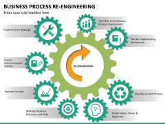 Business process re-engineering PPT slide 11