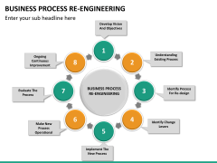 Business process re-engineering PPT slide 12