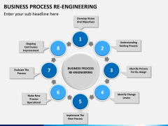 Business process re-engineering PPT slide 2