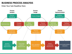 Business Process Analysis PPT slide 22