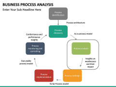 Business Process Analysis PPT slide 24