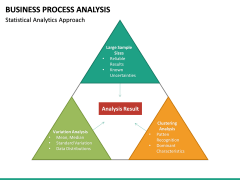Business Process Analysis PPT slide 14