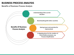 Business Process Analysis PPT slide 17