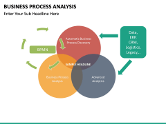 Business Process Analysis PPT slide 19