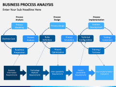 Business Process Analysis PPT slide 10