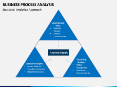 Business Process Analysis PPT slide 2
