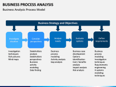Business Process Analysis PPT slide 3
