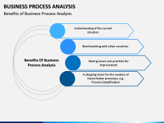 Business Process Analysis PPT slide 5