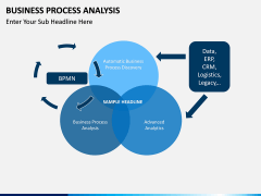 Business Process Analysis PPT slide 7