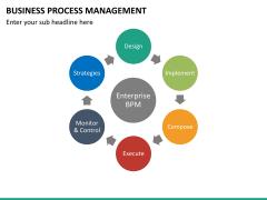 Business process management PPT slide 30