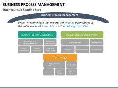 Business process management PPT slide 31