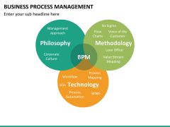 Business process management PPT slide 35