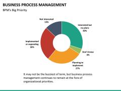 Business process management PPT slide 38