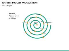 Business process management PPT slide 39