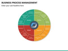 Business process management PPT slide 22