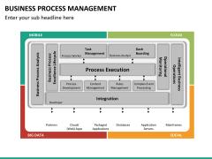 Business process management PPT slide 24