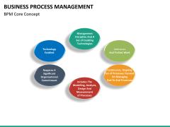 Business process management PPT slide 25