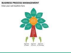 Business process management PPT slide 28