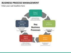 Business process management PPT slide 29
