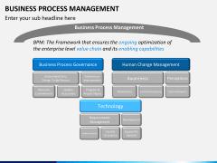 Business process management PPT slide 11