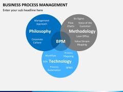 Business process management PPT slide 15