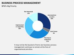 Business process management PPT slide 18