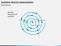 Business process management PPT slide 19