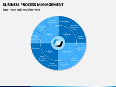 Business process management PPT slide 2