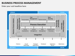 Business process management PPT slide 4