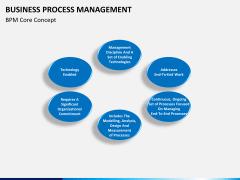 Business process management PPT slide 5